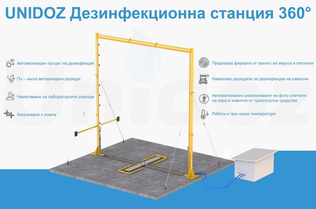 Info (1) (2)